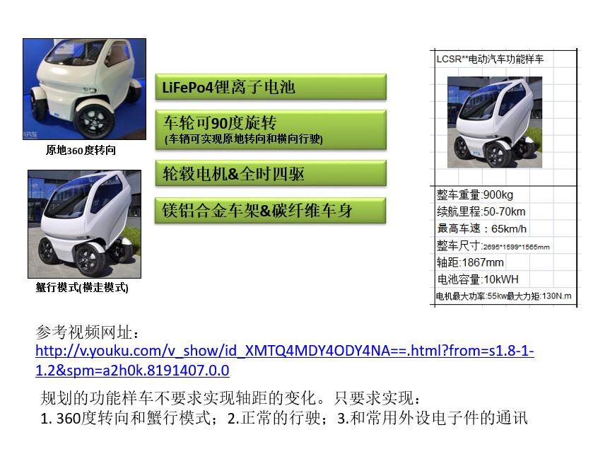 新型车辆(第1页) -